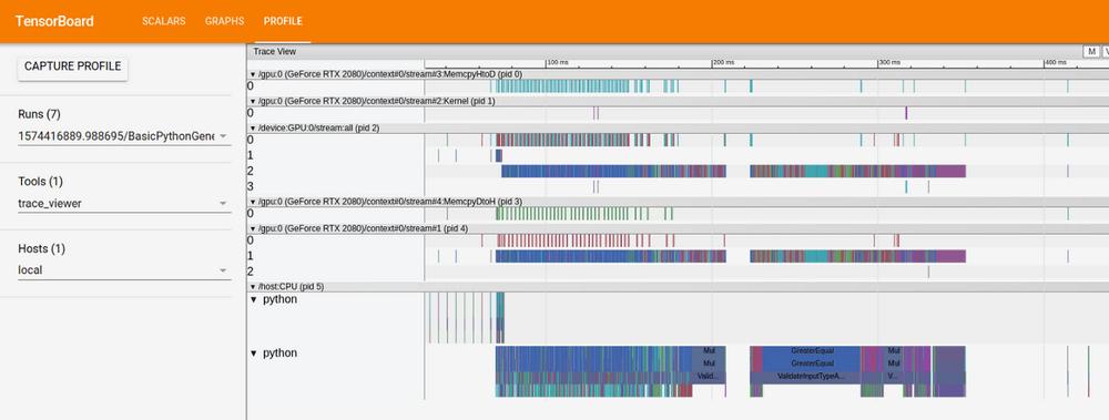 A-screenshot-of-tensorboard-profiler