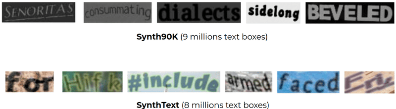 synthetic datasets