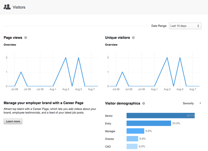 Linkedin analytics with page views and demographics