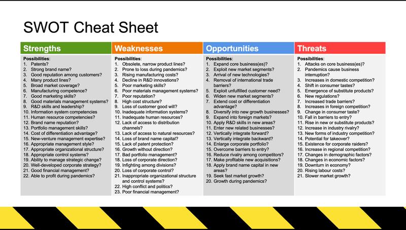 BDUK 28 SWOT Analysis Cheat Sheet 08 68ecdf124f21cc6d9523028d6711ad0b 800