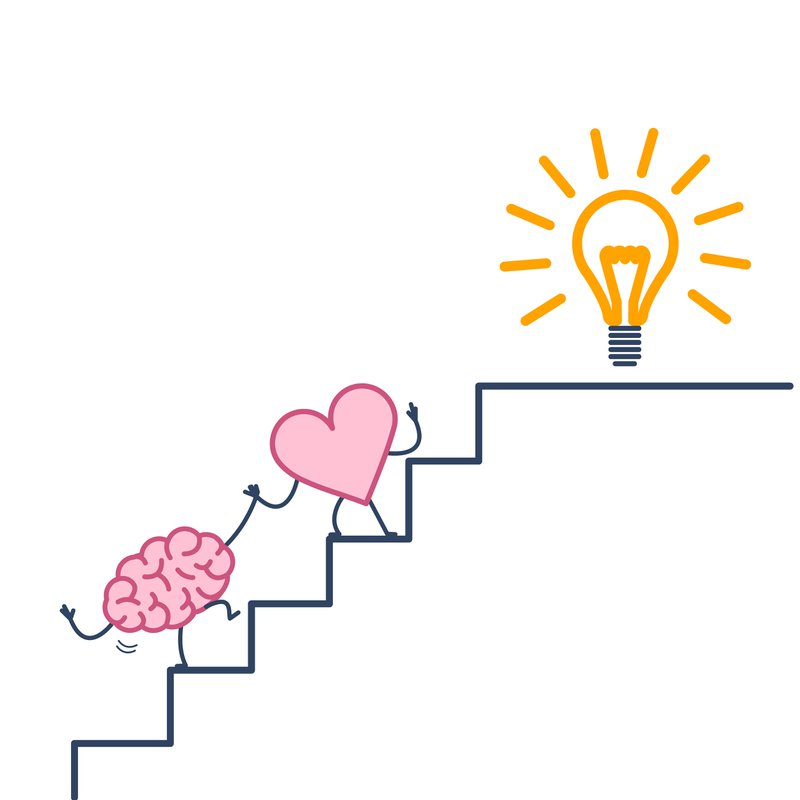 Image showing heart leading brain to success. Emotional intelligence is needed to manage ourselves.