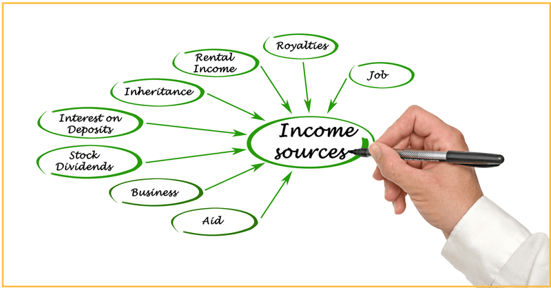 Diagram showing multiple sources of income such as stocks, business, royalties, job, etc. This is an important aspect of personal finance.