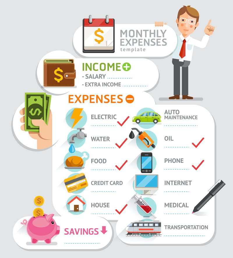 A graphic that shows the cycle of budgeting of income, monthly expenses, and savings.