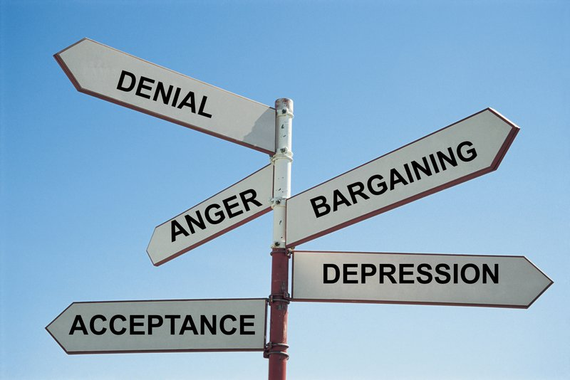 Image of a signpost showing the 5 stages of grief.