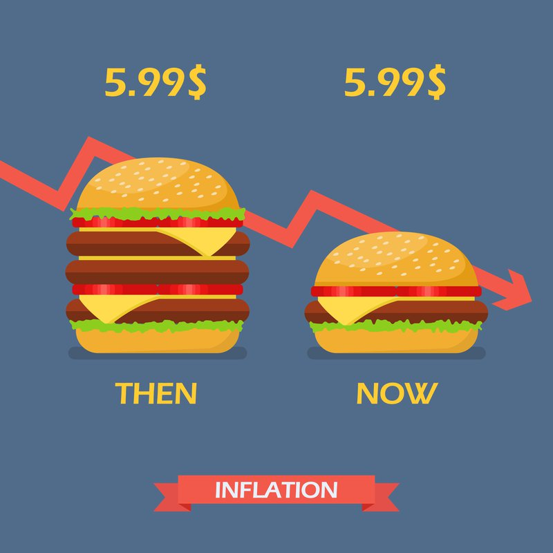 Inflation concept of hamburger. Used to be multiple layers for 5.99 $ and is much smaller for the same price over time owing to inflation. Investing can protect one's money from the effects of inflation