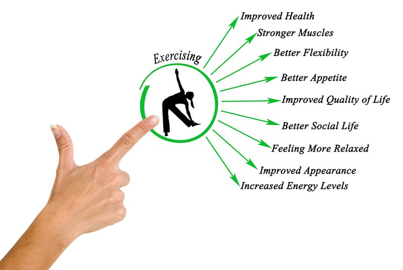 Infographic showing a finger pointing at the many benefits of exercising that include improved health, better social life, better flexibility and so on.