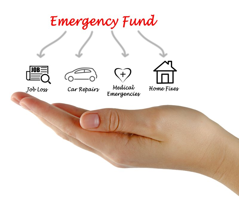 Image showing 'Emergency Fund' as heading and arrows to scenarios when one would need it such as job loss, car repairs, medical emergencies and home fixes
