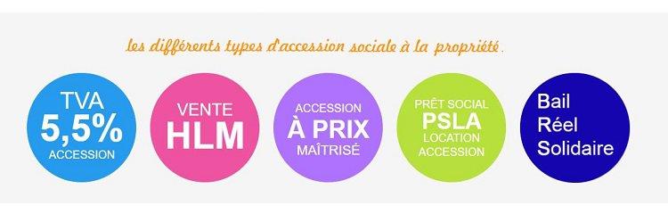 accession-sociale-a-la-propriete
