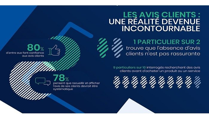avis client opinion system agent immobilier