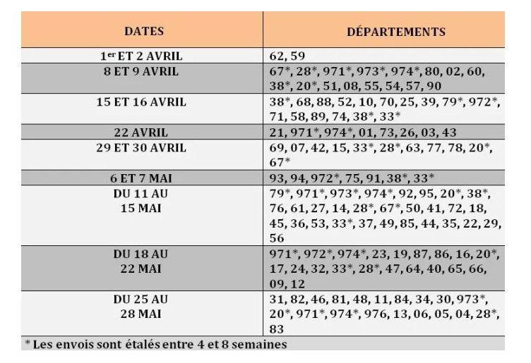 calendrier-date-remboursement-deux-mois-dabonnement-ENGIE-départements
