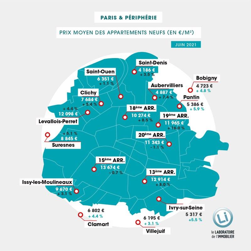 prix immobilier neuf paris et périphérie