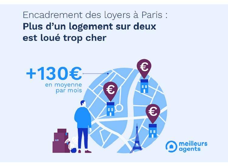 encadrement-loyer-paris-Meilleurs-agents