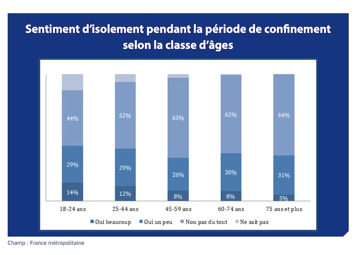 sentiment-d-isolement-voisinage