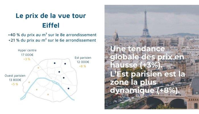 prix-vue-tour-eiffel-paris-logement-luxe