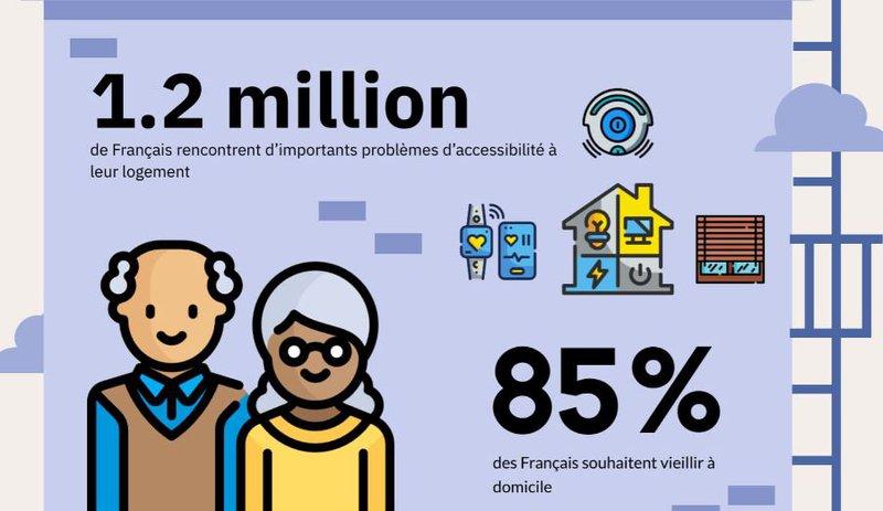 personne-mobilité-réduites-logement