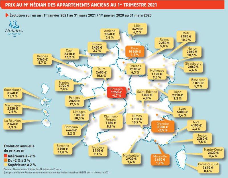 prix des appartements anciens au m2 au 1er trimestres 2021