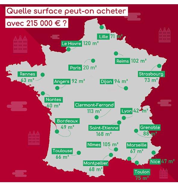 quelle-surface-avec-budget-215000-euros-France