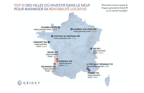 top-10-investir-en-ville-post-covid-19-rentabilité-locative