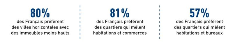 Mazars étude villes françaises enjeux