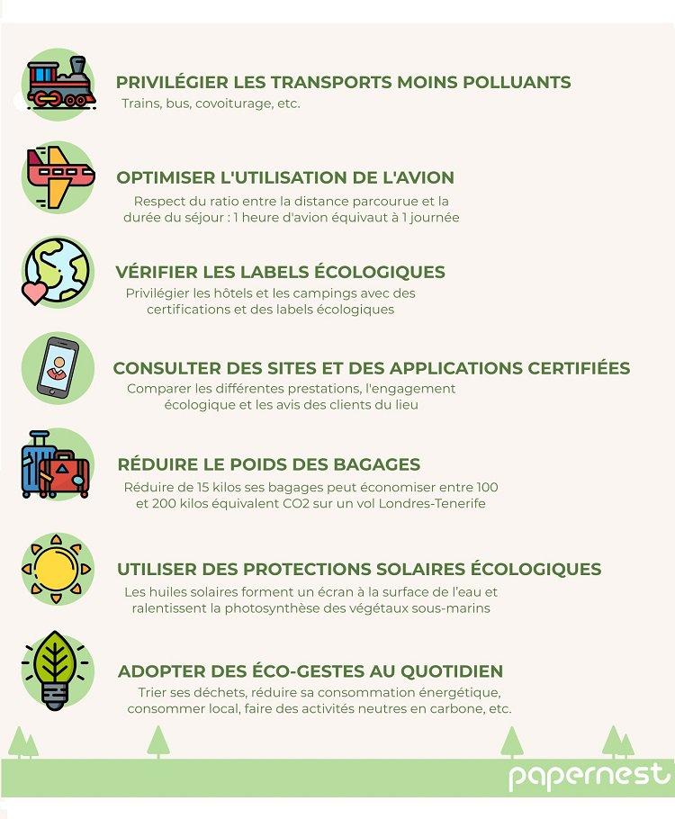 vacances-écologiques-fournisseurenergie-monimmeuble