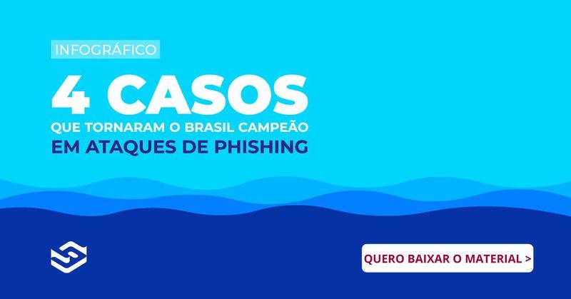 Infográfico Phishing no Brasil