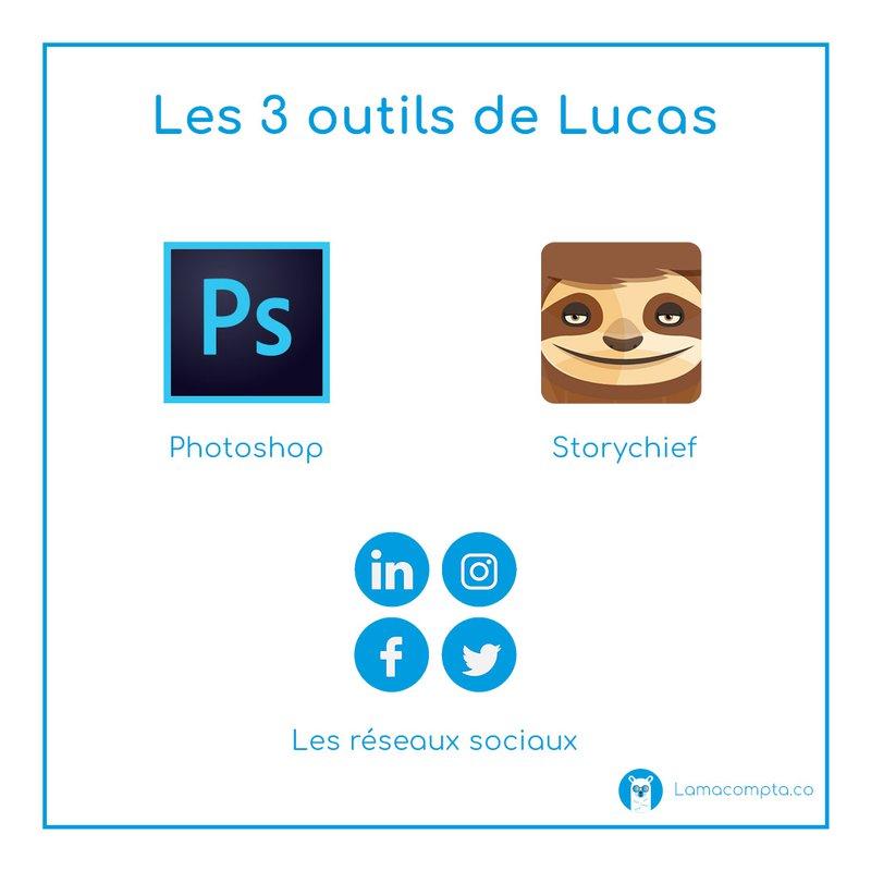 Les 3 outils de Lucas
