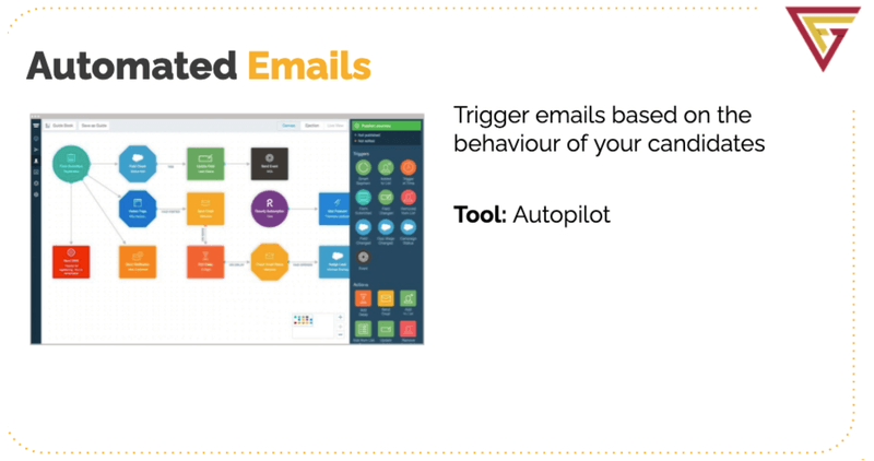 Automated emails for talent acquisition