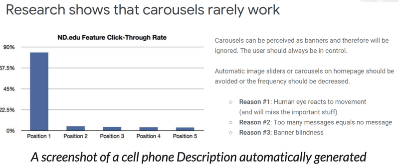 Carousel research example