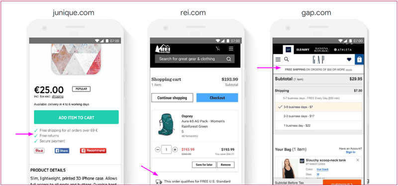 Value proposition for eCommerce activation