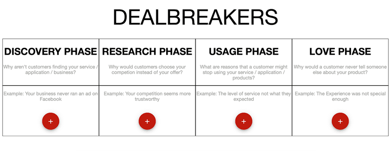 Dealbreaker canvas for lead capture