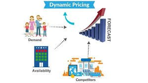 Dynamic pricing; forecast