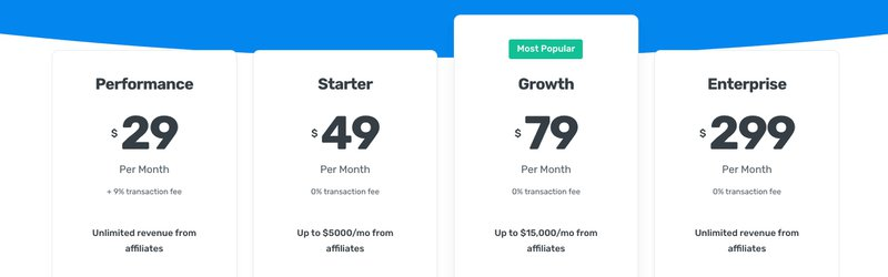 affiliate marketing platform