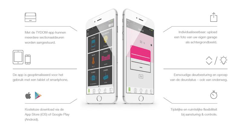 Deuren en poorten openen met je smartphone