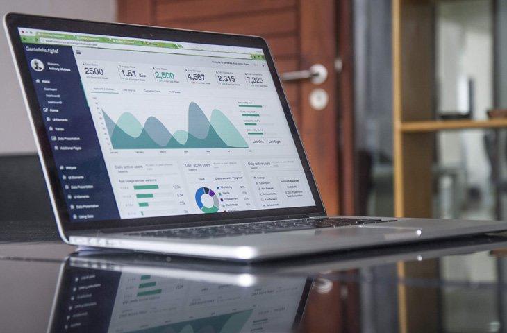 Social Media Business Analytics