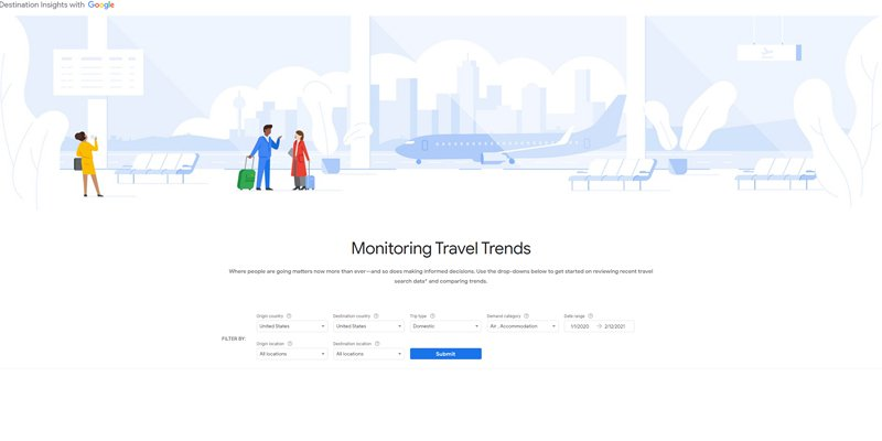 Monitoring Travel Trends