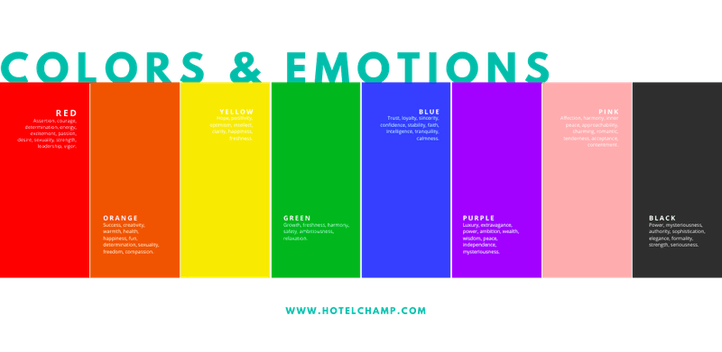 A chart showing how different colours affect emotions