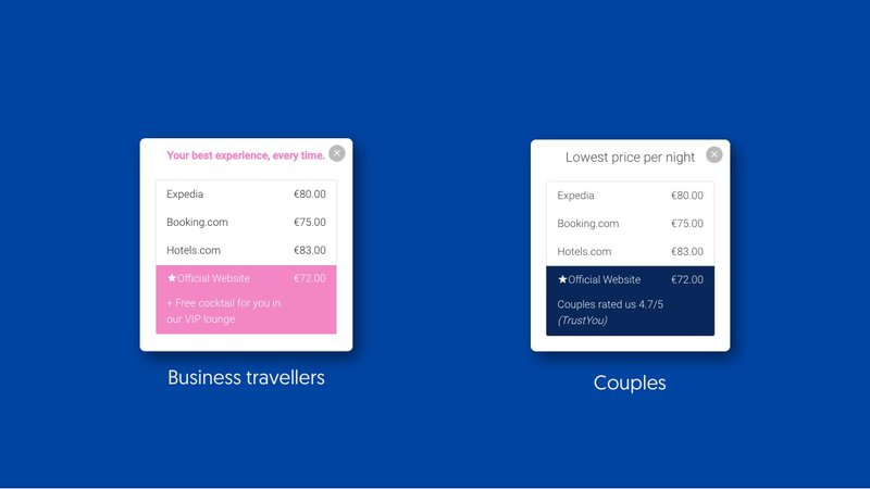 Two different price comparisons for different personas
