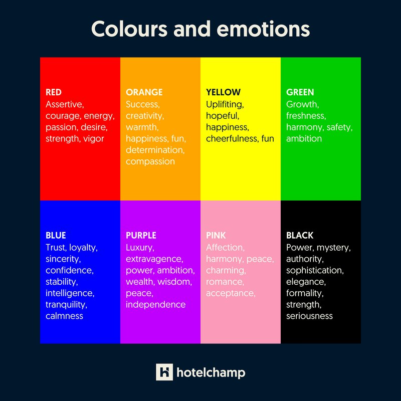 A chart showing different colours and the emotions they evoke