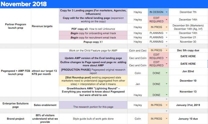 Unbounce's Content Calendar