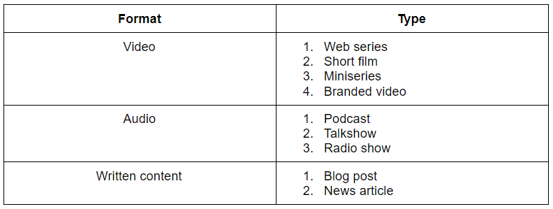 branded content marketing formats