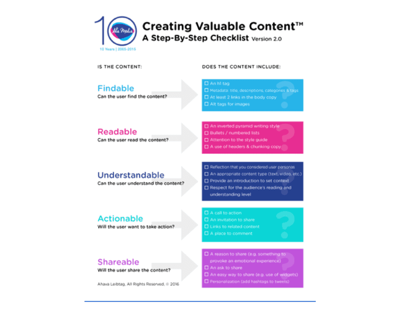 An example of a content value checklist