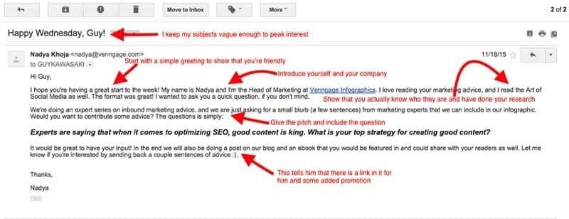 expert content marketing strategist