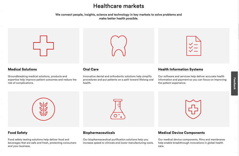 3M Oral Care Website