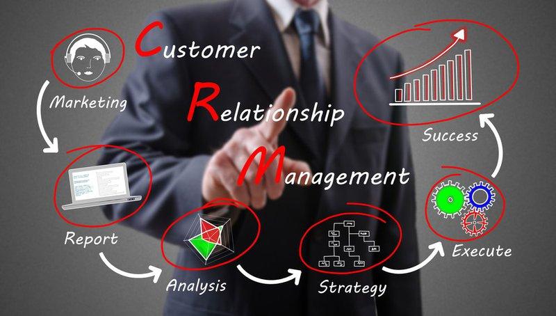 B2B Customer Relationship Management