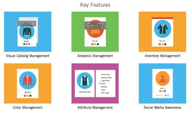 smart merchandiser inventory management