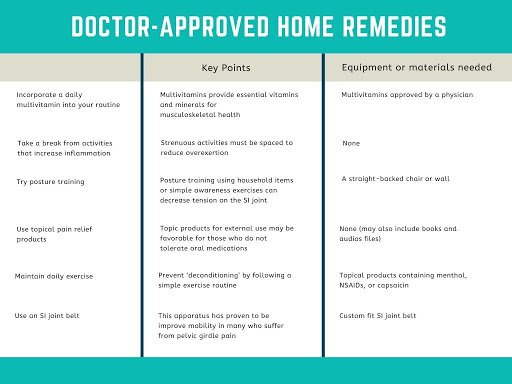 doctor approved home remedies