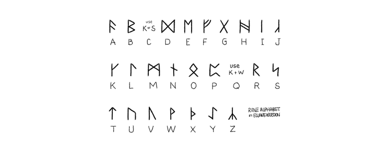 Runic secret code written in pencil in 3 rows, with the letters A to Z underneath.