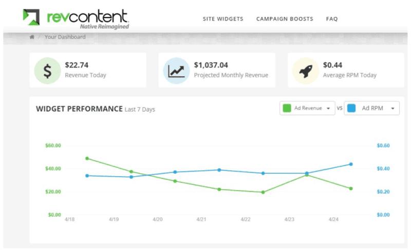 RevContent revenue report