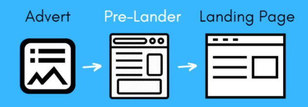 What is a Pre-lander?