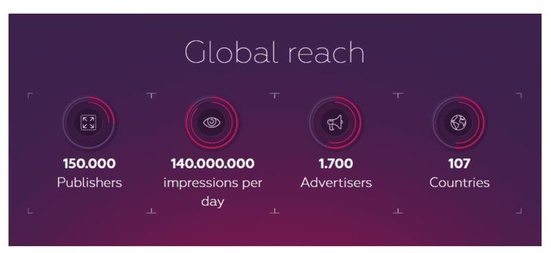 AdNow Global reach